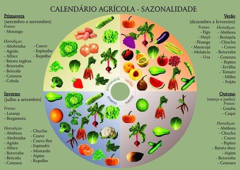 tabela_alimentos_epoca